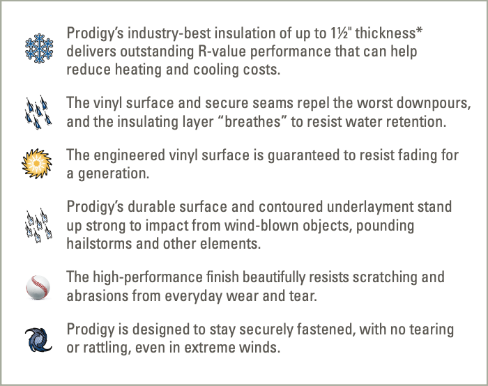 Prodigy's Industry Best Insulation